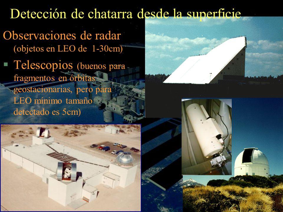 Observaciones de radar (objetos en LEO de 1-30cm) §Telescopios (buenos para fragmentos en órbitas geostacionarias, pero para LEO mínimo tamaño detecta