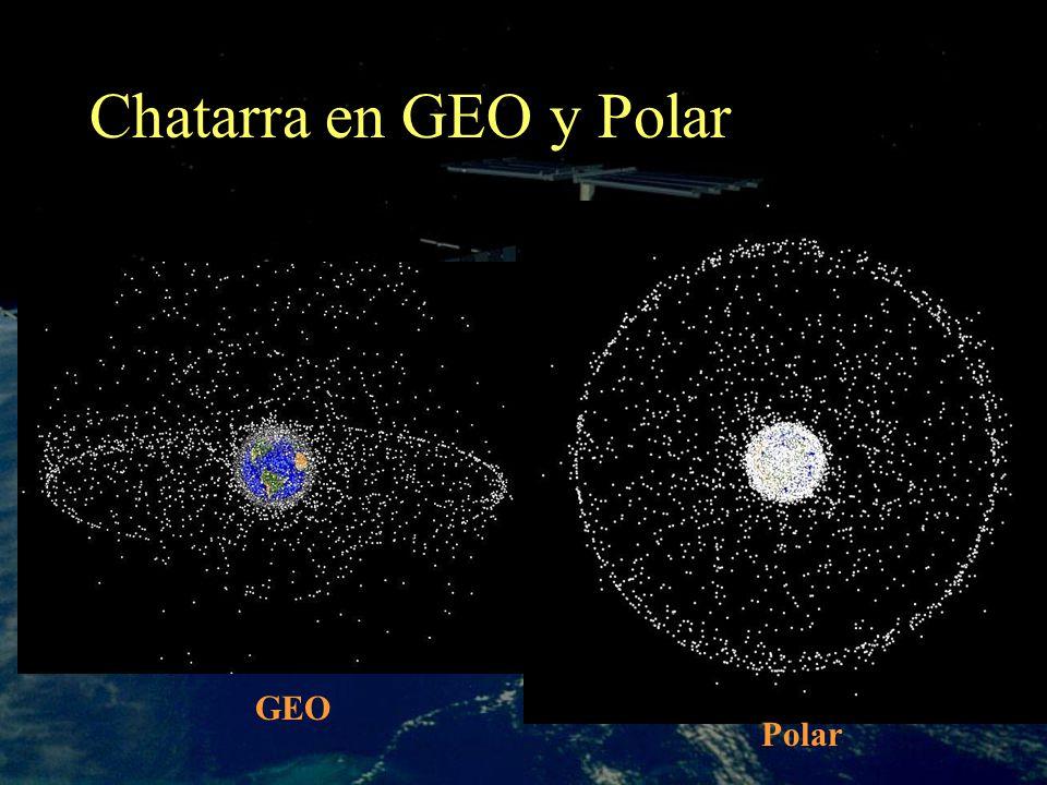 Chatarra en GEO y Polar GEO Polar
