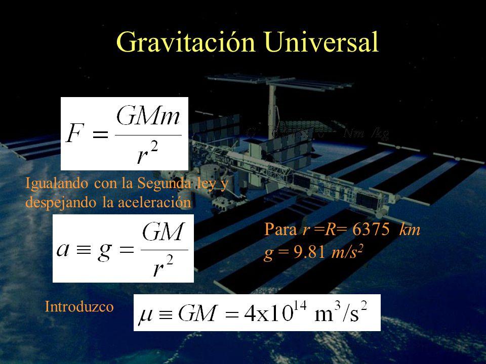Gravitación Universal Igualando con la Segunda ley y despejando la aceleración Para r =R= 6375 km g = 9.81 m/s 2 Introduzco
