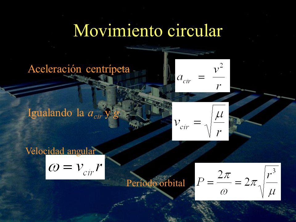 Movimiento circular Aceleración centrípeta Igualando la a cir y g Velocidad angular Período orbital