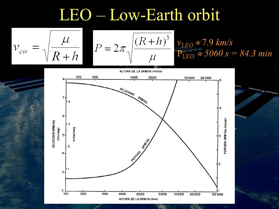 LEO – Low-Earth orbit v LEO 7.9 km/s P LEO 5060 s = 84.3 min