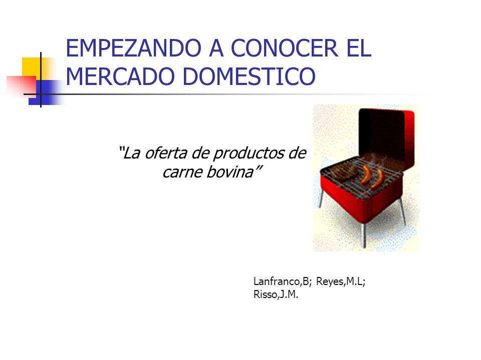 EMPEZANDO A CONOCER EL MERCADO DOMESTICO Lanfranco,B; Reyes,M.L; Risso,J.M.