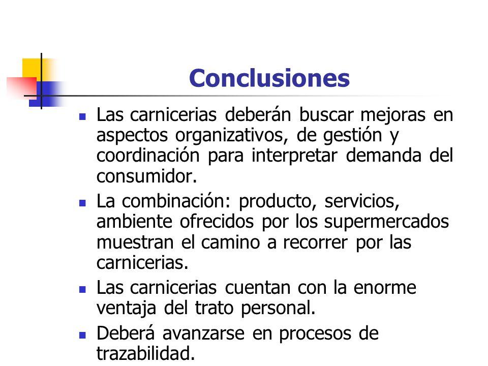 Conclusiones Las carnicerias deberán buscar mejoras en aspectos organizativos, de gestión y coordinación para interpretar demanda del consumidor.