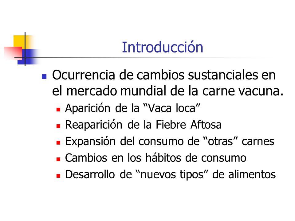 Introducción Ocurrencia de cambios sustanciales en el mercado mundial de la carne vacuna.