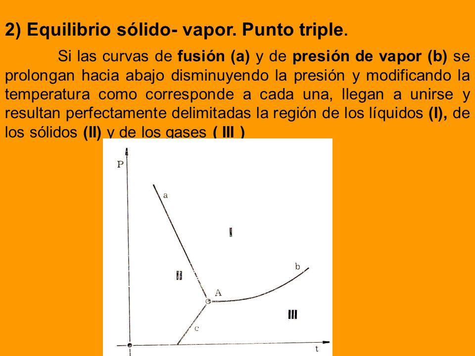 Se observa en la figura anterior, que la curva para el caso del agua, curva A representa la Curva de fusión, mientras que la curva B representa la Pre