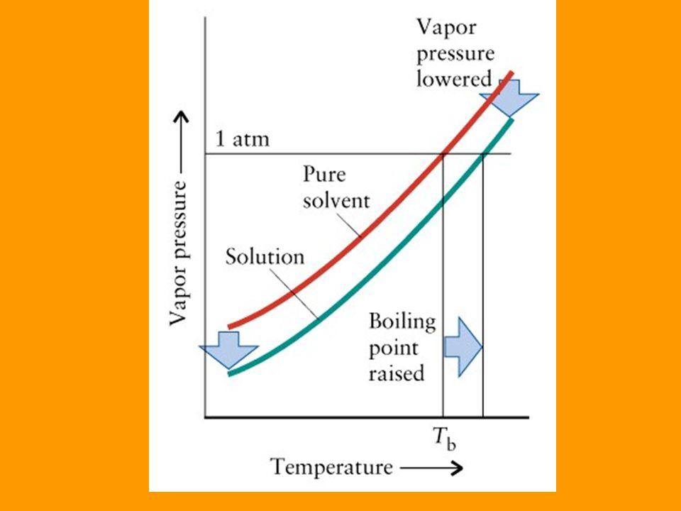 Descenso de la Presión de Vapor Podemos definir el descenso de la presión de vapor como la diferencia entre la presión de vapor del solvente puro y la