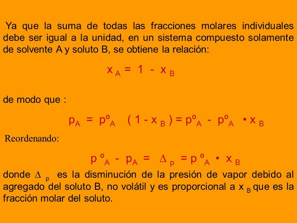 Se puede generalizar y establecer que la presión de vapor de un solvente sobre una solución que contiene un soluto no volátil es proporcional a la fra
