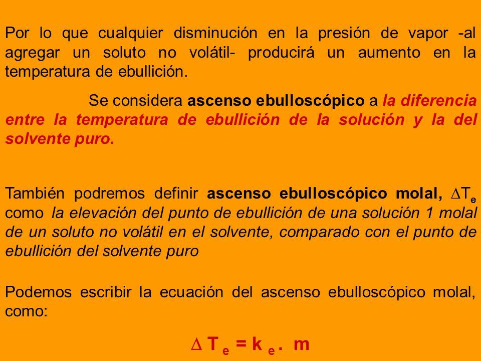 Esta última es una de las expresiones de la Ley de Raoult que puede enunciarse de la siguiente manera: el descenso relativo de la presión de vapor del