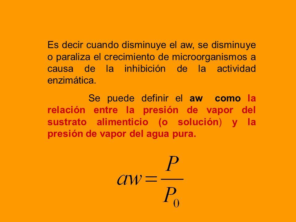 Actividad acuosa La actividad de agua (aw) indica la disponibilidad de agua en un determinado medio para las reacciones químicas – bioquímicas o para