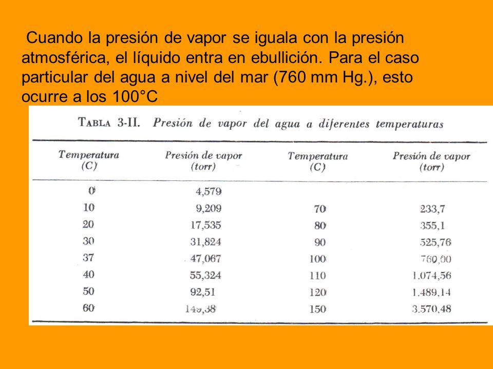 La presión a la que debe estar sometido el sistema para que el estado líquido y gaseoso coexistan a una determinada temperatura recibe el nombre de pr