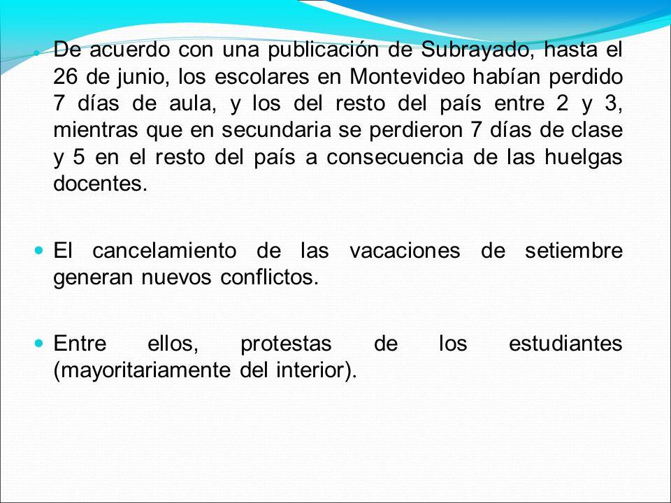 De acuerdo con una publicación de Subrayado, hasta el 26 de junio, los escolares en Montevideo habían perdido 7 días de aula, y los del resto del país