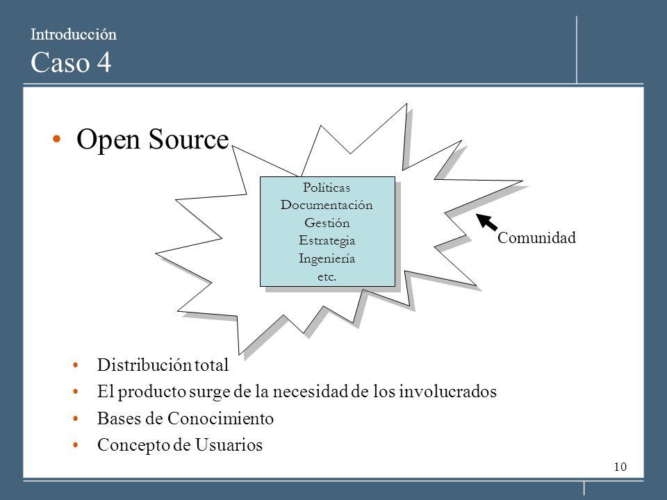 10 Introducción Caso 4 Open Source Distribución total El producto surge de la necesidad de los involucrados Bases de Conocimiento Concepto de Usuarios Políticas Documentación Gestión Estrategia Ingeniería etc.