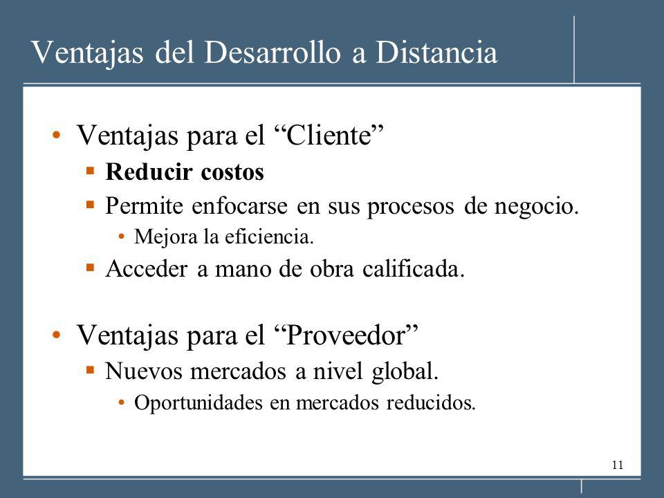 11 Ventajas del Desarrollo a Distancia Ventajas para el Cliente Reducir costos Permite enfocarse en sus procesos de negocio. Mejora la eficiencia. Acc