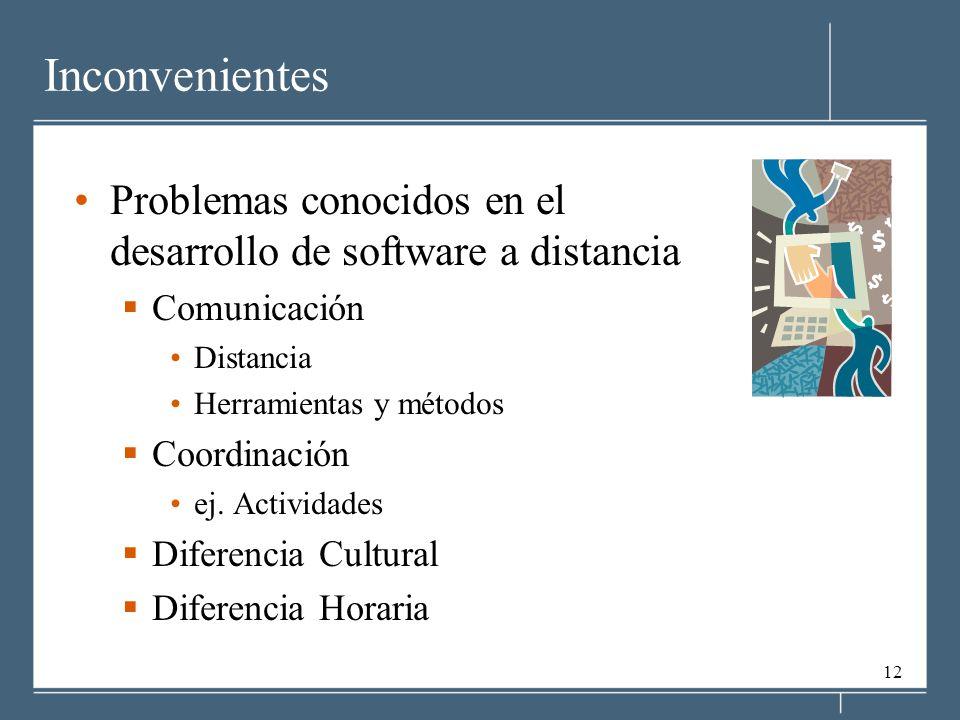 12 Inconvenientes Problemas conocidos en el desarrollo de software a distancia Comunicación Distancia Herramientas y métodos Coordinación ej.