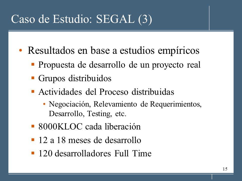 15 Caso de Estudio: SEGAL (3) Resultados en base a estudios empíricos Propuesta de desarrollo de un proyecto real Grupos distribuidos Actividades del
