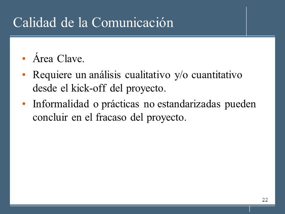 22 Calidad de la Comunicación Área Clave. Requiere un análisis cualitativo y/o cuantitativo desde el kick-off del proyecto. Informalidad o prácticas n