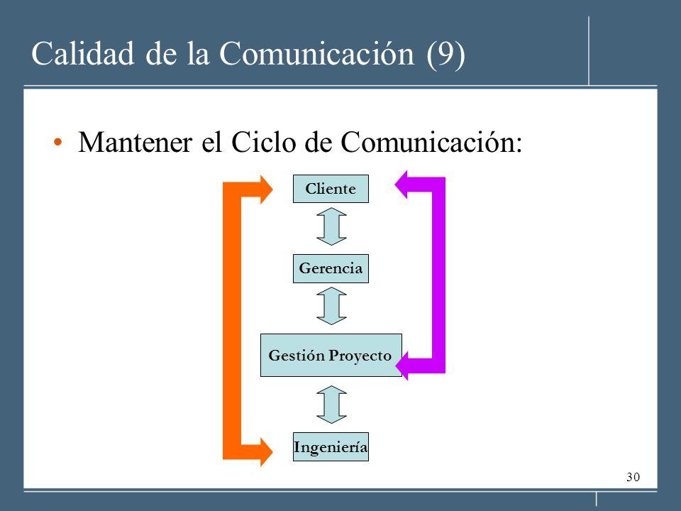30 Calidad de la Comunicación (9) Mantener el Ciclo de Comunicación: Cliente Gerencia Gestión Proyecto Ingeniería