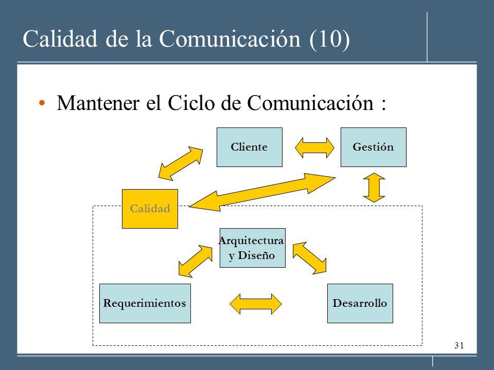 31 Calidad de la Comunicación (10) Mantener el Ciclo de Comunicación : Requerimientos Arquitectura y Diseño Desarrollo GestiónCliente Calidad