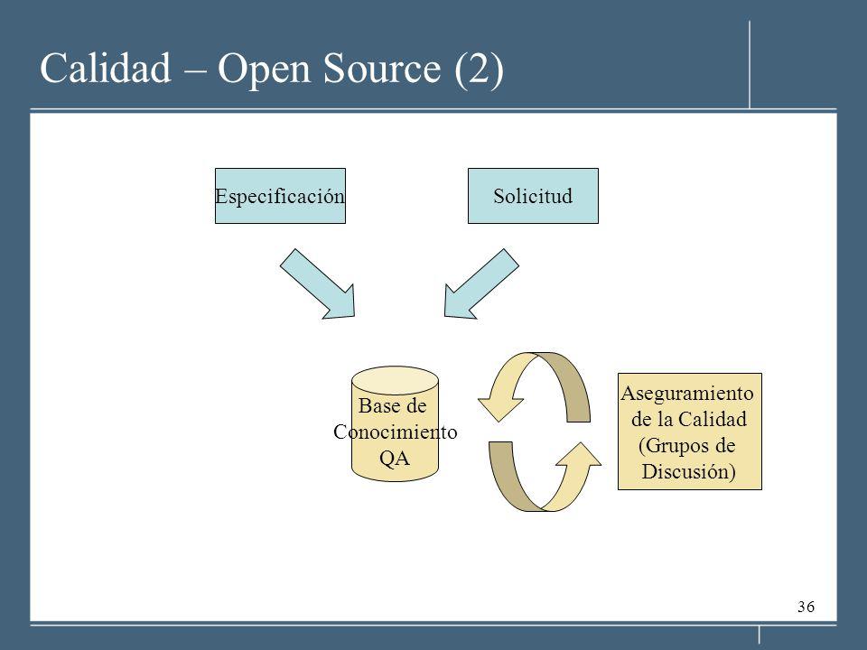 36 Calidad – Open Source (2) Base de Conocimiento QA EspecificaciónSolicitud Aseguramiento de la Calidad (Grupos de Discusión)