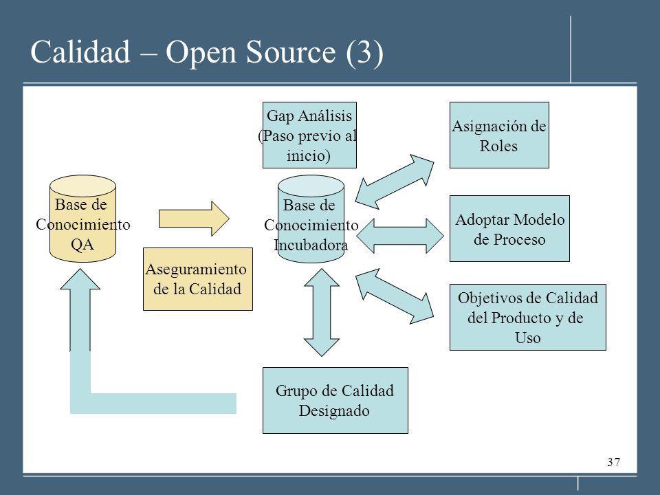 37 Calidad – Open Source (3) Base de Conocimiento QA Aseguramiento de la Calidad Base de Conocimiento Incubadora Gap Análisis (Paso previo al inicio) Asignación de Roles Adoptar Modelo de Proceso Objetivos de Calidad del Producto y de Uso Grupo de Calidad Designado
