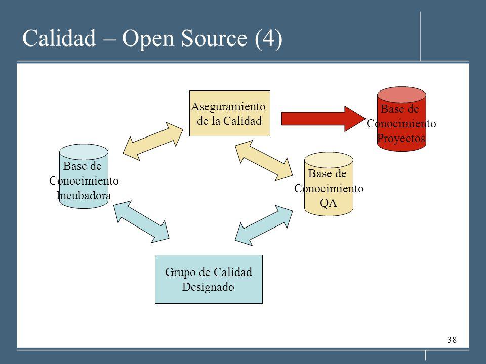 38 Calidad – Open Source (4) Base de Conocimiento Incubadora Base de Conocimiento Proyectos Aseguramiento de la Calidad Grupo de Calidad Designado Bas