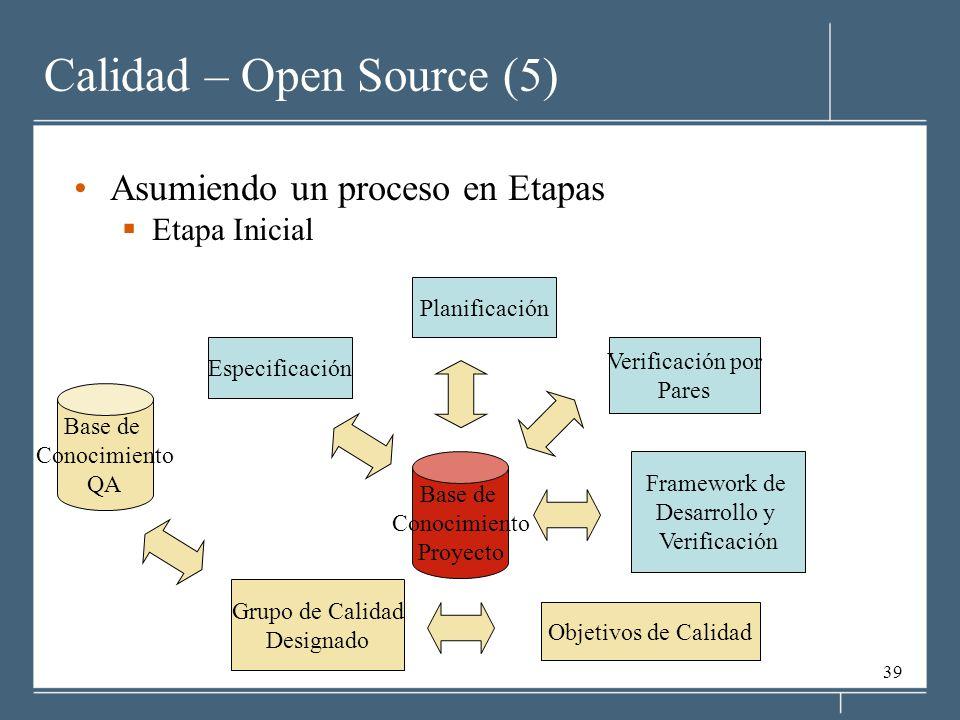 39 Calidad – Open Source (5) Asumiendo un proceso en Etapas Etapa Inicial Base de Conocimiento Proyecto Especificación Planificación Verificación por Pares Framework de Desarrollo y Verificación Grupo de Calidad Designado Objetivos de Calidad Base de Conocimiento QA