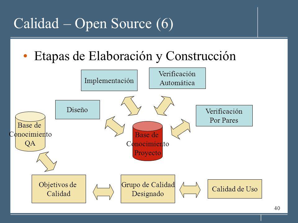 40 Calidad – Open Source (6) Etapas de Elaboración y Construcción Base de Conocimiento Proyecto Diseño Implementación Verificación Automática Verificación Por Pares Grupo de Calidad Designado Calidad de Uso Objetivos de Calidad Base de Conocimiento QA