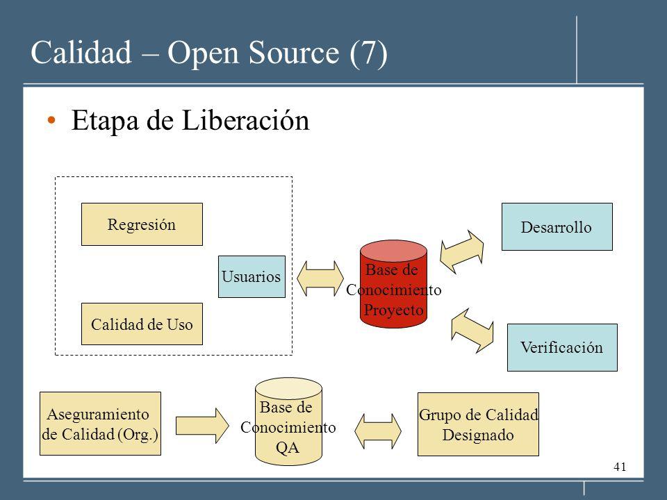 41 Calidad – Open Source (7) Etapa de Liberación Base de Conocimiento QA Base de Conocimiento Proyecto Usuarios Desarrollo Verificación Grupo de Calidad Designado Calidad de Uso Regresión Aseguramiento de Calidad (Org.)