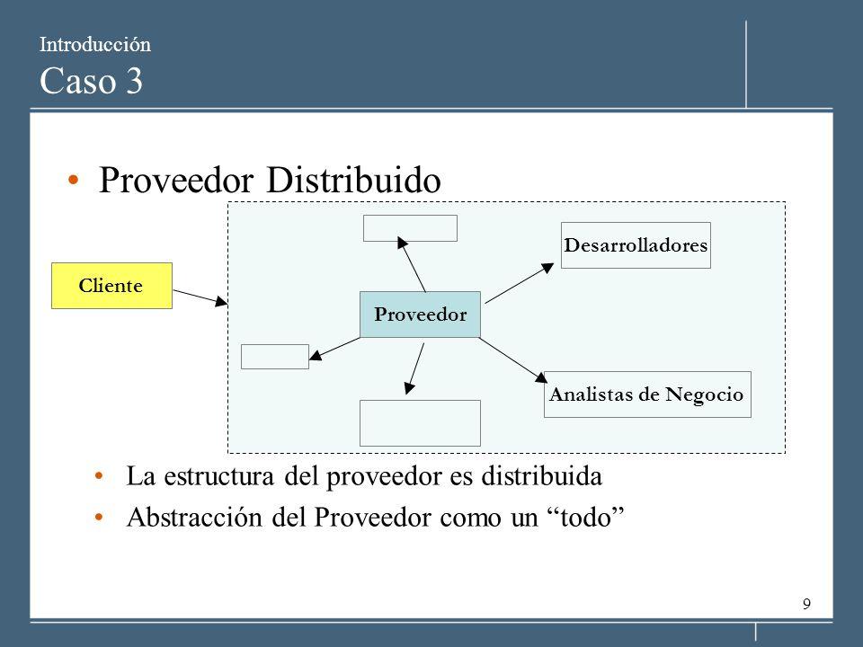 9 Introducción Caso 3 Proveedor Distribuido La estructura del proveedor es distribuida Abstracción del Proveedor como un todo Proveedor Analistas de N
