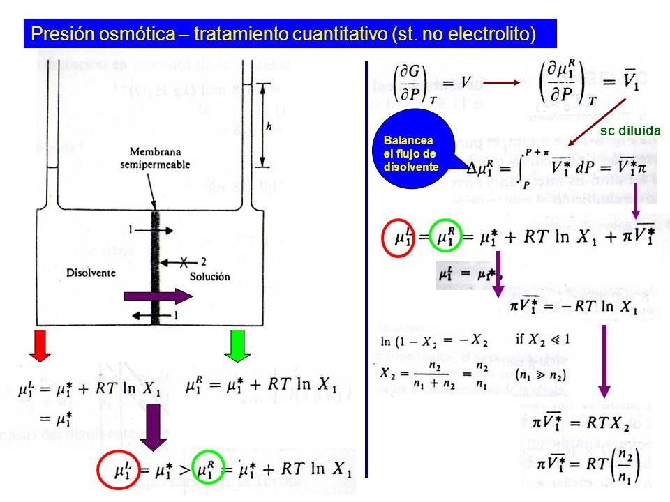 Presión osmótica – tratamiento cuantitativo (st.