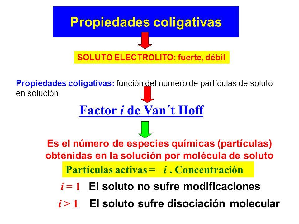Propiedades coligativas SOLUTO ELECTROLITO: fuerte, débil Factor i de Van´t Hoff Es el número de especies químicas (partículas) obtenidas en la solución por molécula de soluto Partículas activas = i.