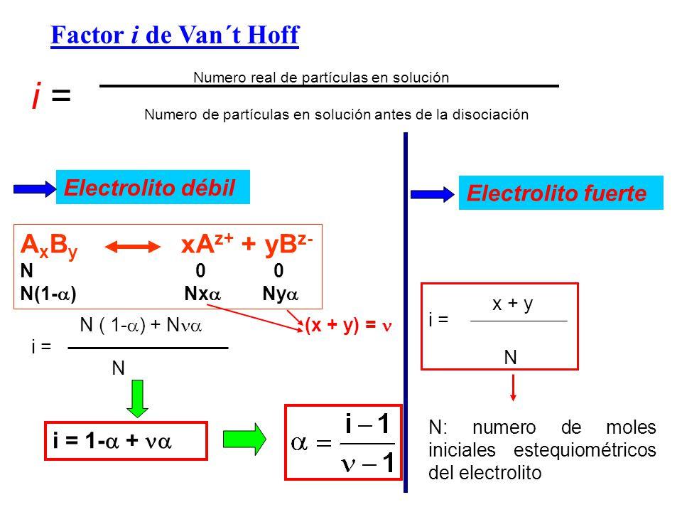 Numero real de partículas en solución Numero de partículas en solución antes de la disociación i =i = A x B y xA z+ + yB z- N 0 0 N(1- ) Nx Ny (x + y) = Electrolito débil i = N ( 1- ) + N N i = 1- + Factor i de Van´t Hoff Electrolito fuerte i = x + y N N: numero de moles iniciales estequiométricos del electrolito