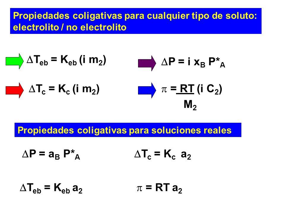 T eb = K eb (i m 2 ) T c = K c (i m 2 ) = RT (i C 2 ) M2M2 Propiedades coligativas para cualquier tipo de soluto: electrolito / no electrolito P = i x B P* A Propiedades coligativas para soluciones reales P = a B P* A T eb = K eb a 2 T c = K c a 2 = RT a 2