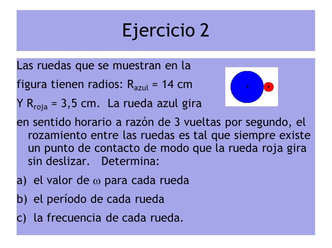 d) Determinar el módulo de la fuerza centrípeta. Según el 2º principio de Newton, F = m.a o sea que la fuerza centrípeta, tiene igual dirección y sent