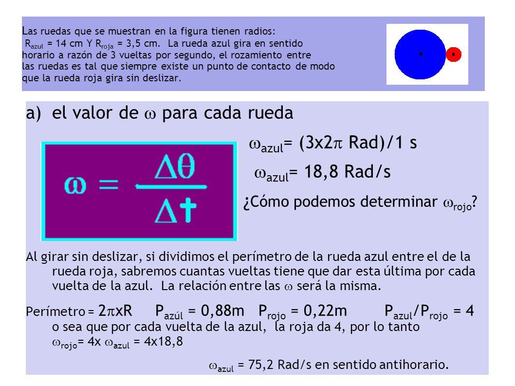 Ejercicio 2 Las ruedas que se muestran en la figura tienen radios: R azul = 14 cm Y R roja = 3,5 cm. La rueda azul gira en sentido horario a razón de
