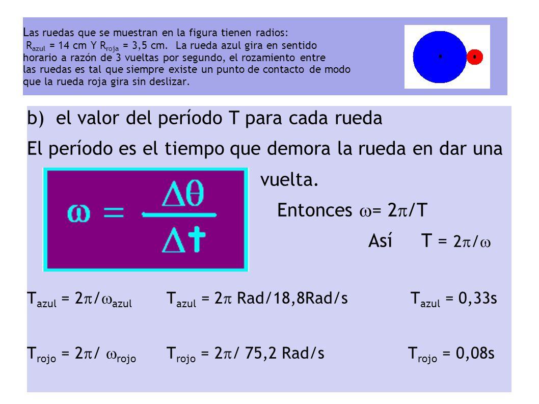 L as ruedas que se muestran en la figura tienen radios: R azul = 14 cm Y R roja = 3,5 cm. La rueda azul gira en sentido horario a razón de 3 vueltas p