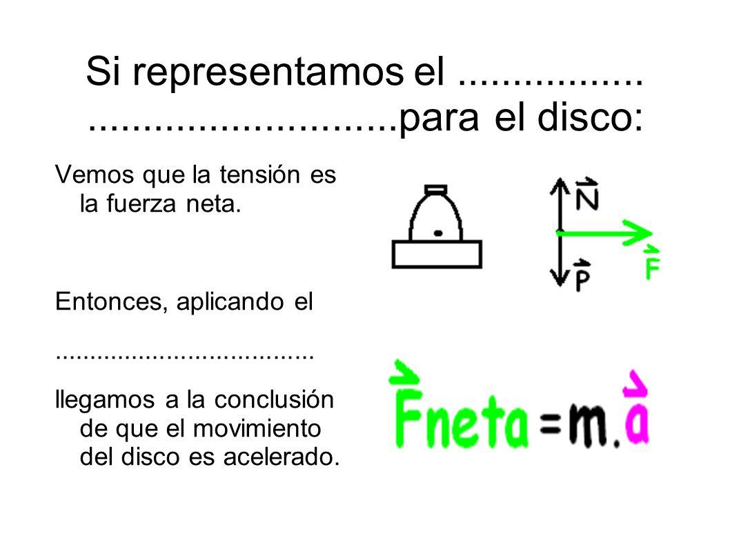 Representando las fuerzas La Tensión del hilo tiene: Dirección radial Sentido hacia adentro Es una fuerza CENTRÍPETA