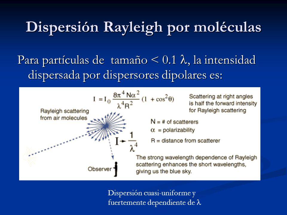 Dispersión Rayleigh por moléculas Para partículas de tamaño < 0.1, la intensidad dispersada por dispersores dipolares es: Dispersión cuasi-uniforme y