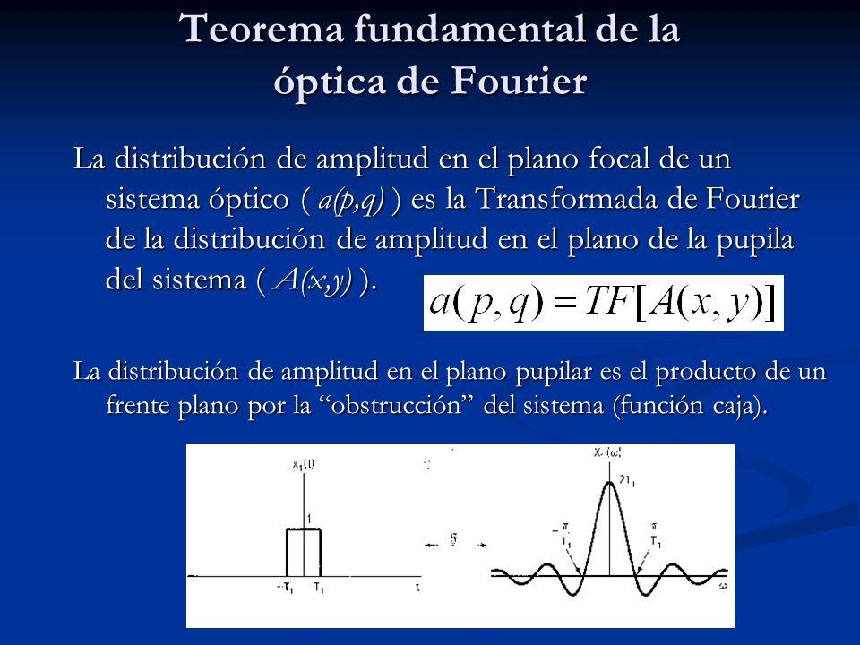 Teorema fundamental de la óptica de Fourier La distribución de amplitud en el plano focal de un sistema óptico ( a(p,q) ) es la Transformada de Fourie