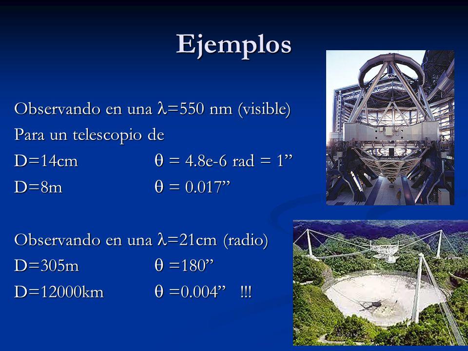 Ejemplos Observando en una =550 nm (visible) Para un telescopio de D=14cm = 4.8e-6 rad = 1 D=8m = 0.017 Observando en una =21cm (radio) D=305m =180 D=