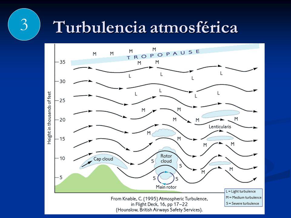 Turbulencia atmosférica 3