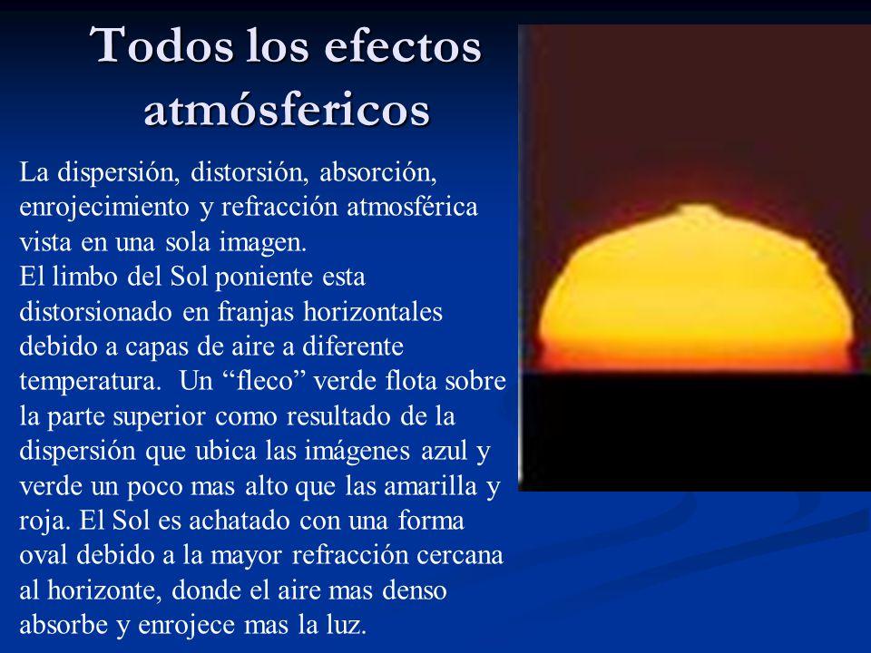 Todos los efectos atmósfericos La dispersión, distorsión, absorción, enrojecimiento y refracción atmosférica vista en una sola imagen. El limbo del So