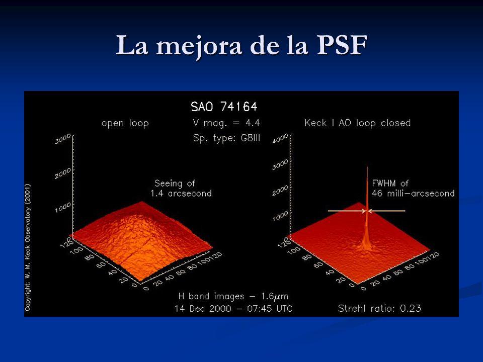 La mejora de la PSF