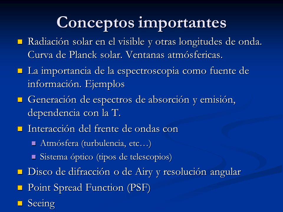 Conceptos importantes Radiación solar en el visible y otras longitudes de onda. Curva de Planck solar. Ventanas atmósfericas. Radiación solar en el vi
