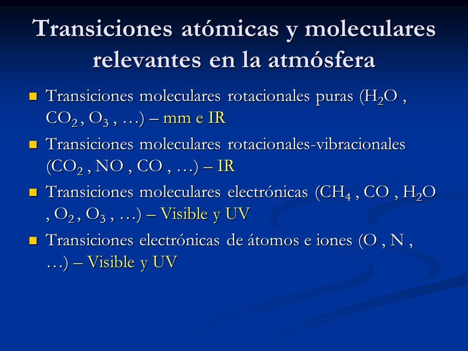 Transiciones atómicas y moleculares relevantes en la atmósfera Transiciones moleculares rotacionales puras (H 2 O, CO 2, O 3, …) – mm e IR Transicione