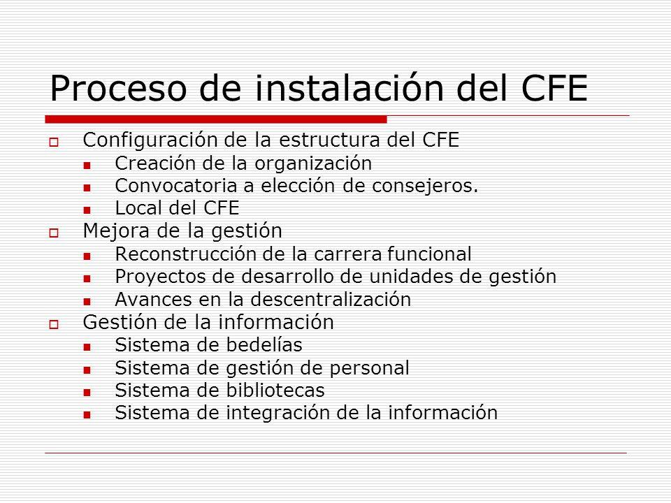 Proceso de instalación del CFE Configuración de la estructura del CFE Creación de la organización Convocatoria a elección de consejeros. Local del CFE