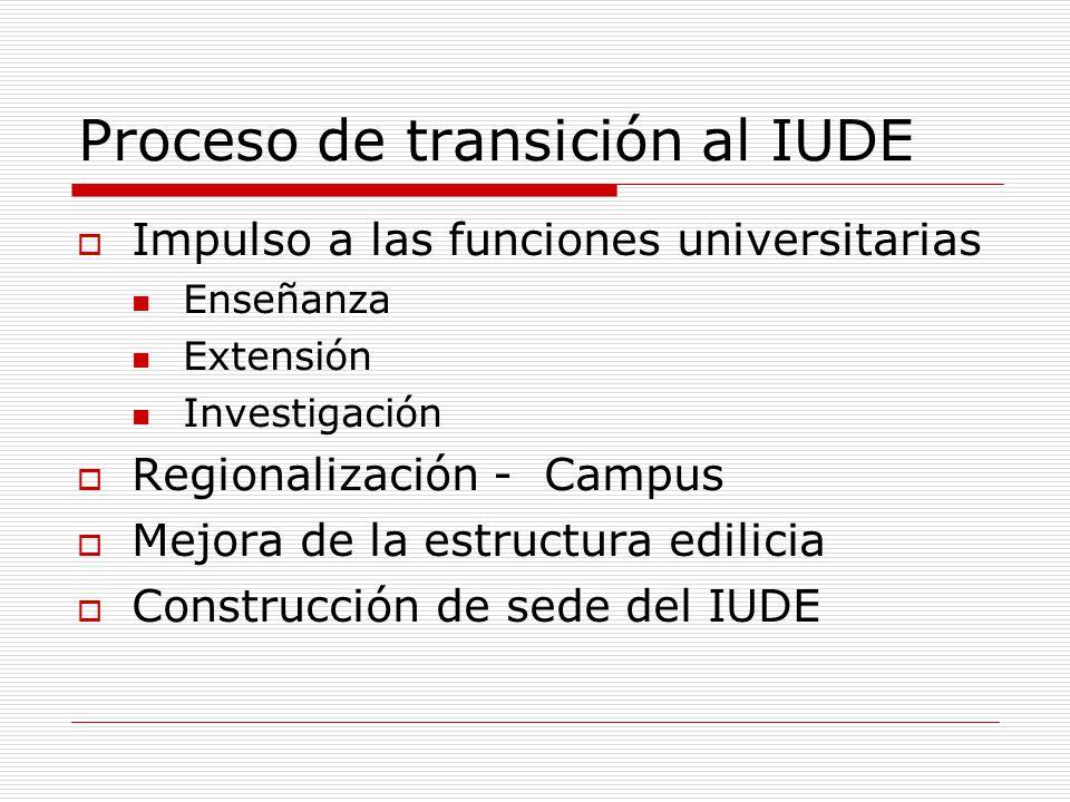 Proceso de transición al IUDE Impulso a las funciones universitarias Enseñanza Extensión Investigación Regionalización - Campus Mejora de la estructur