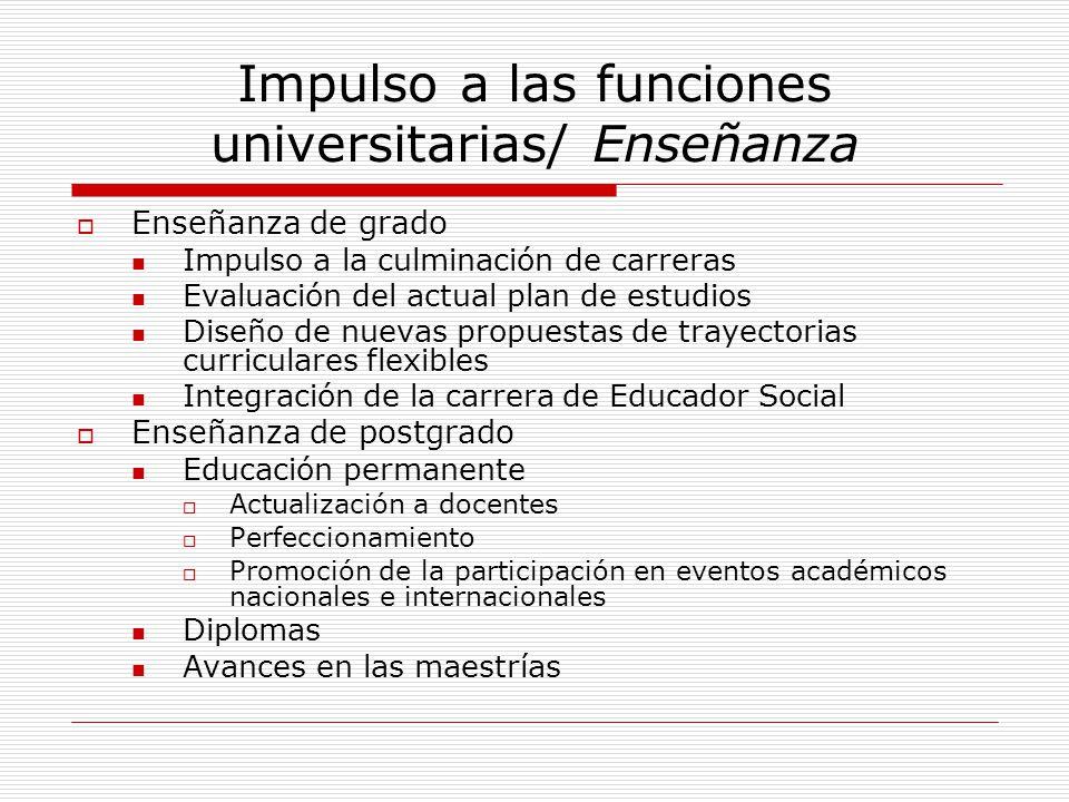 Impulso a las funciones universitarias/ Investigación-Extensión Integración de la extensión al currículo Construcción de líneas de investigación de pertinencia social y educativa Formación en criterios de rigurosidad metodológica en la investigación y en la difusión del conocimiento Cooperación