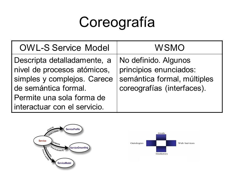 Coreografía OWL-S Service ModelWSMO Descripta detalladamente, a nivel de procesos atómicos, simples y complejos. Carece de semántica formal. Permite u