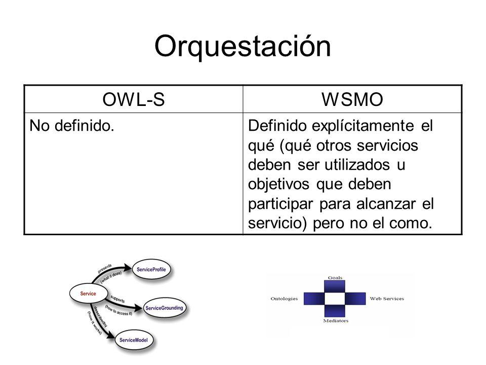 Orquestación OWL-SWSMO No definido.Definido explícitamente el qué (qué otros servicios deben ser utilizados u objetivos que deben participar para alcanzar el servicio) pero no el como.